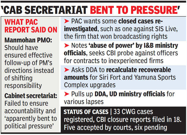 Manmohan Singh PMO passed buck on CWG scams: PAC