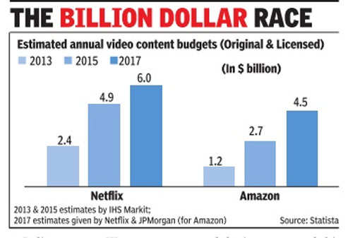 Amazon Prime Video to focus more on Indian market