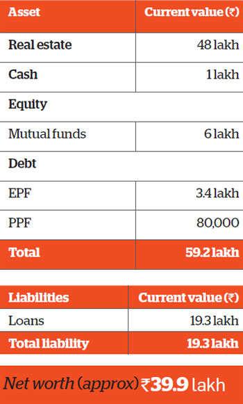 Family Finance: Pune-based Chavan should reschedule home loan to meet financial goals