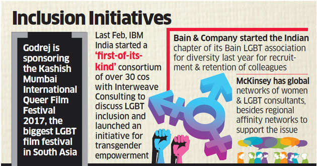 Companies come out in support of LGBT community