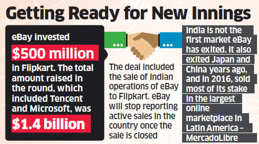 EBay plans to close sale to Flipkart in second half of year