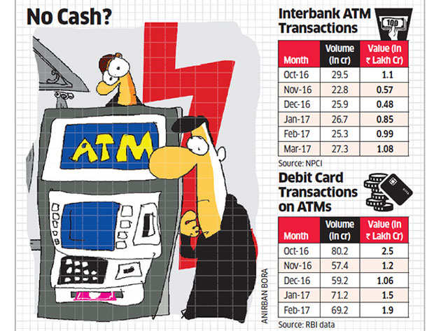 ATMs go dry on demand-supply mismatch