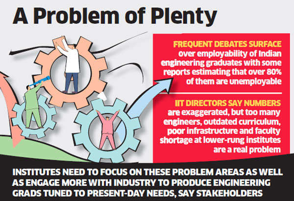 IIT top bosses raise concerns over Indian engineers' employability