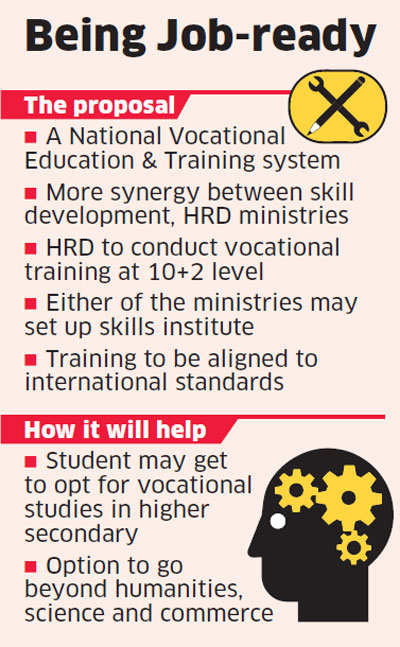 European system may be India's model for skill development