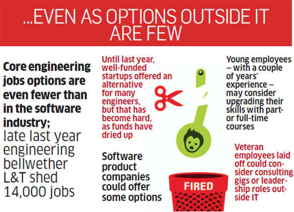 ​Why job prospects in IT outsourcing will only get worse in the coming years before they get better