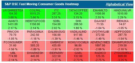 ETMarkets After Hours: GST moves FMCG, hotel stocks; SBI ends higher