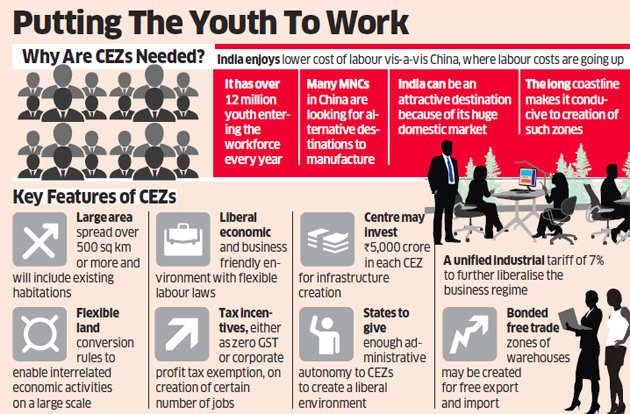 Andhra Pradesh, Gujarat CEZs may offer big-ticket incentives
