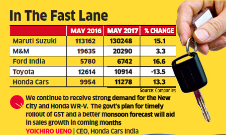 Maruti Suzuki domestic sales up 15% in May