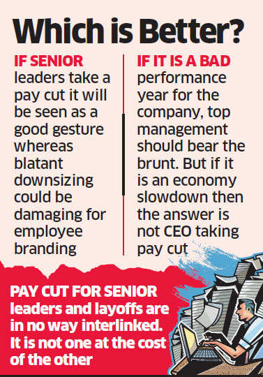 Pay cut or layoff? A look at what India Inc CEOs think is better