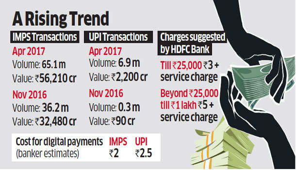 NPCI may ask banks not to charge for payments made through UPI