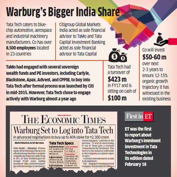 Warburg Pincus to invest $360 million to acquire significant minority stake in Tata Technologies