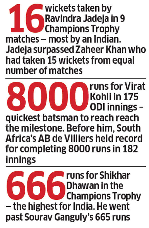 Champions Trophy 2017: India beat Bangladesh, set up title clash with Pakistan