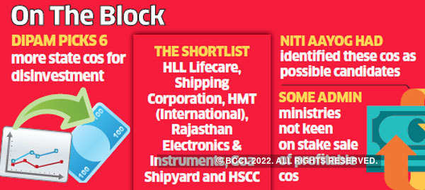 HLL, SCI among six companies identified for strategic sale
