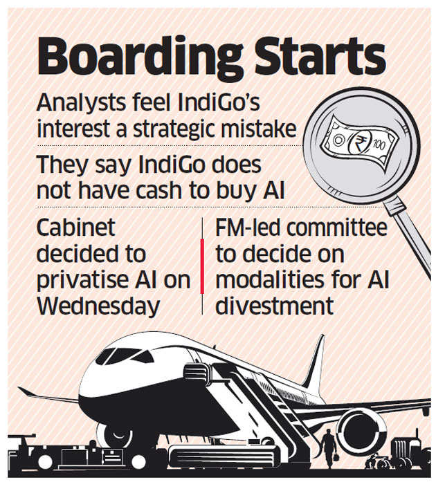 Farewell Maharajah: Modi Cabinet approves Air India's disinvestment