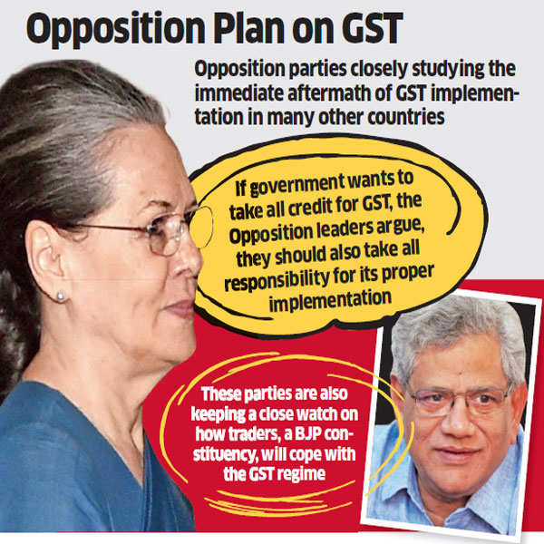 GST: Opposition's boycott call aimed at future political positioning ahead of upcoming state, Lok Sabha polls