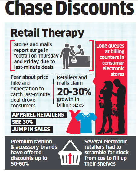 GST rush! Goods fly off the shelves as consumers chase discounts