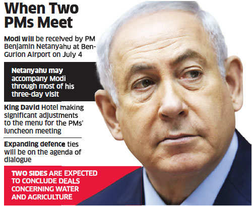 Netanyahu to receive Modi at airport