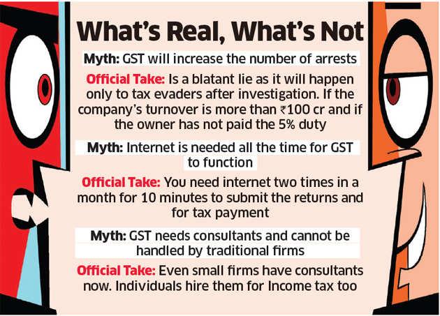 Revenue Secretary Clarifies on GST's Seven 'Myths'