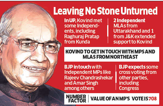 Ram Nath Kovind to campaign in Hyderabad on Tuesday