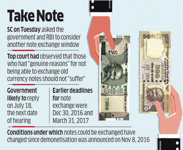 New window will defeat demonetisation reform, government likely to tell Supreme Court