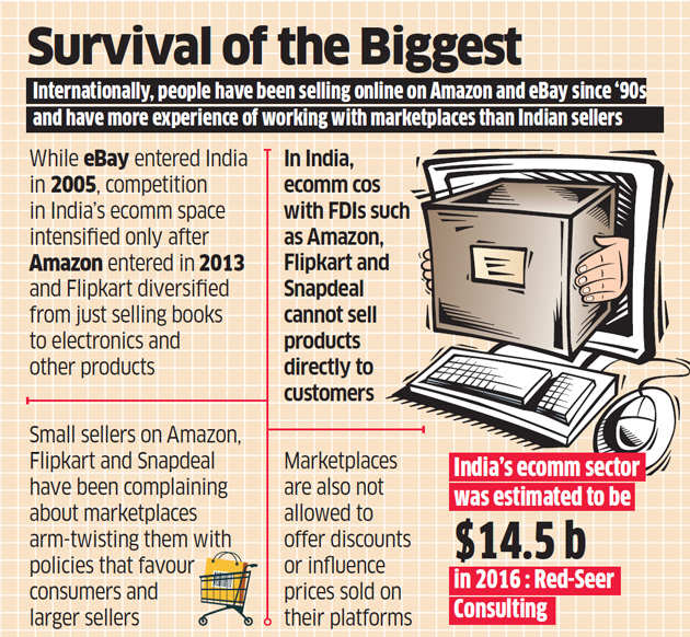 Amazon Sellers Group TG to help Indian vendors deal with compliance issues