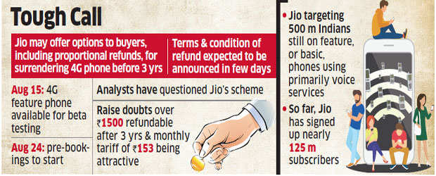 Reliance Jio may offer part refund for 4G feature phones before 3-year lock-in