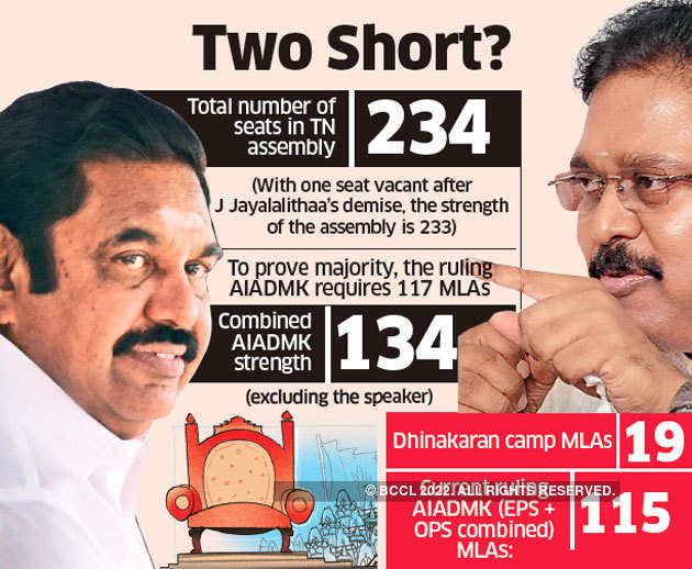 Two branches of AIADMK unite; EPS, OPS seal merger deal