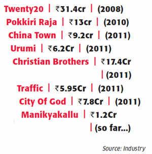 Malayalam movies: Non-linear narratives are making the box-office ring louderMalayalam movies: Non-linear narratives are making the box-office ring louder
