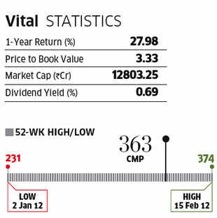 YES Bank's growth trajectory remains intact, valuations cheap