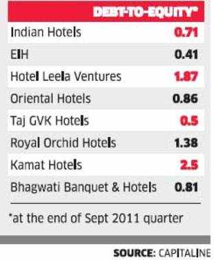 Mid-sized hotels: Only debt can spoil their comfortable stay now