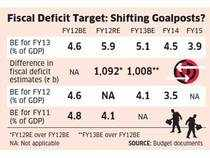 Budget 2012: An attempt has been made to cut the fiscal deficit, which is necessary for lower interest rates