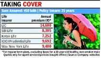 LIC term cover set to get cheaper