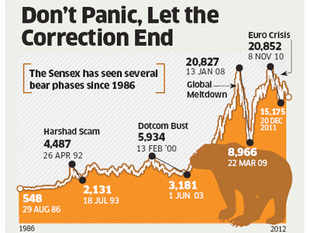 Sensex falls, rupee slumps: Is India growth story intact?