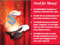 Capital, the private equity arm of the world's biggest luxury company LVMH, is investing around Rs 200 crore in The Great India Nautanki Company (GINC), which runs the mega live entertainment destination 'Kingdom of Dreams' (KOD) in Gurgaon.