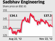 Sadbhav Engineering may register muted growth in revenues in the second half of the current fiscal since most of its build, operate, transfer (BOT) projects are nearing completion