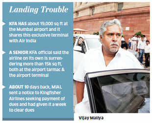 Mumbai Airport may ask Kingfisher Airlines to vacate terminal space