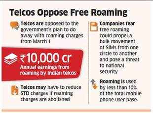 With free roaming, telcos may be forced to lower STD rates