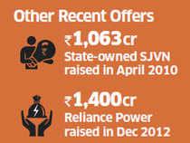 Jaypee Power Venture raises Rs 950 crore via private placement of shares