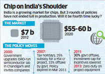 Budget 2013 has waived the 5% import duty on chip-making equipment and allowed companies a new tax deduction of 15% on investments above Rs 100 crore for two years.
