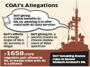 "The industry body representing Bharti Airtel, Vodafone and Idea Cellular among others, has accused the telecom department of ""illegally trying to enlarge the scope of RIL's services."