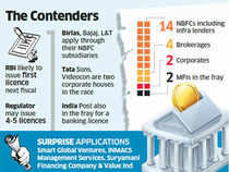 Other applicants include Reliance Capital, controlled by billionaire Anil Ambani, and Aditya Birla Nuvo Ltd, part of the diversified Birla conglomerate.