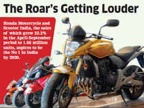 The numbers pretty much tell the story of what has been achieved by Honda Motorcycle and Scooter India since its parent broke up with the Hero Group.