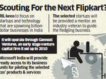 India's largest private company with interests in petroleum, retail and telecom is keen to focus on startups and technology that are spawningbilliondollarbusinesses in India