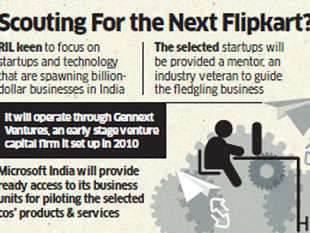 India's largest private company with interests in petroleum, retail and telecom is keen to focus on startups and technology that are spawning billiondollar businesses in India