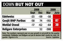 A ray of hope for brokerage stocks