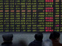 Since January global equity markets have shed $7 trillion in value — equivalent to the total market capitalisation of China.