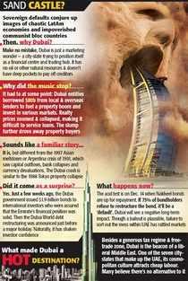 Dubai Crisis: Caught in deserted storm