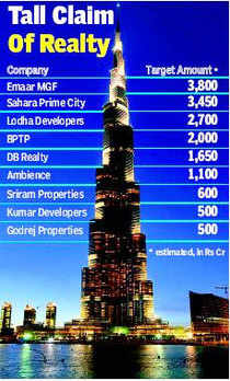 Realty IPOs in the pipeline may remain just pipedream