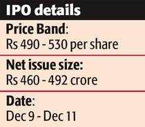 IPO watch: Avoid Godrej Properties' for long term