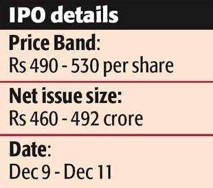 Godrej IPO Details